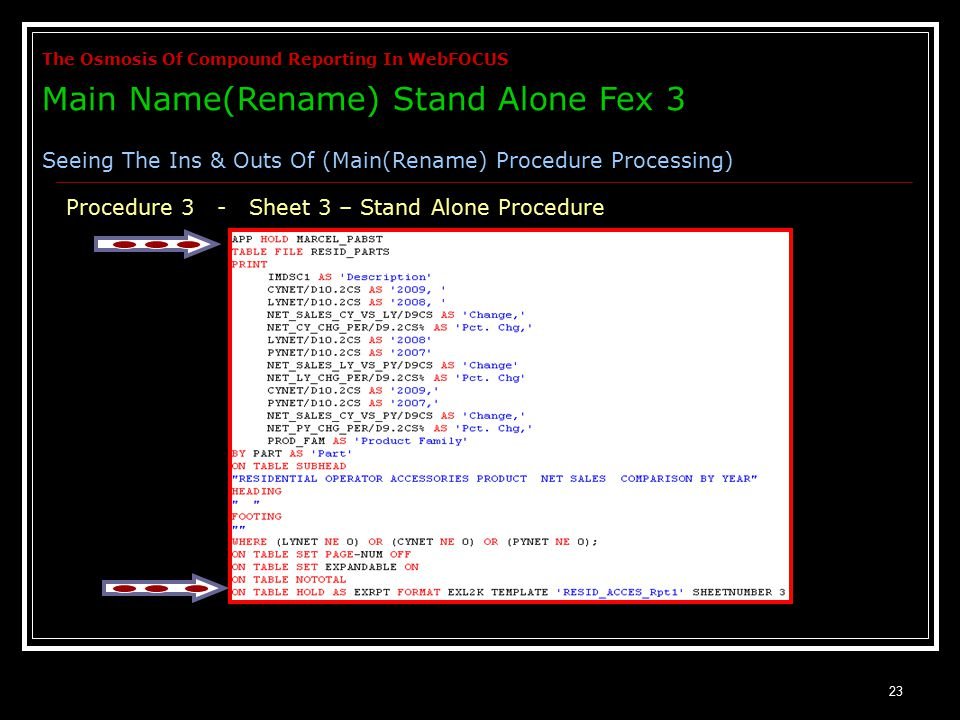 23 Procedure 3 - Sheet 3 – Stand Alone Procedure The Osmosis Of Compound Reporting In WebFOCUS Main Name(Rename) Stand Alone Fex 3 Seeing The Ins & Outs Of (Main(Rename) Procedure Processing)