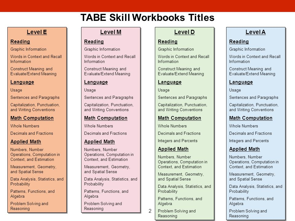 2 TABE Skill Workbooks Titles Level E Reading Graphic Information Words in Context and Recall Information Construct Meaning and Evaluate/Extend Meanin