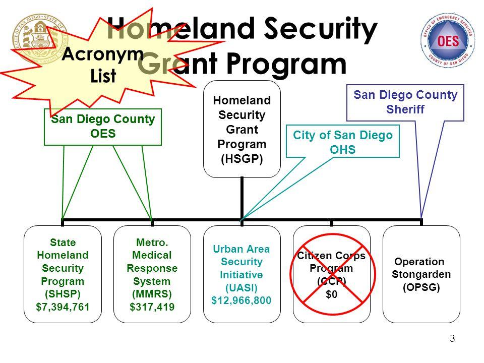 3 Homeland Security Grant Program Homeland Security Grant Program (HSGP) State Homeland Security Program (SHSP) $7,394,761 Metro.
