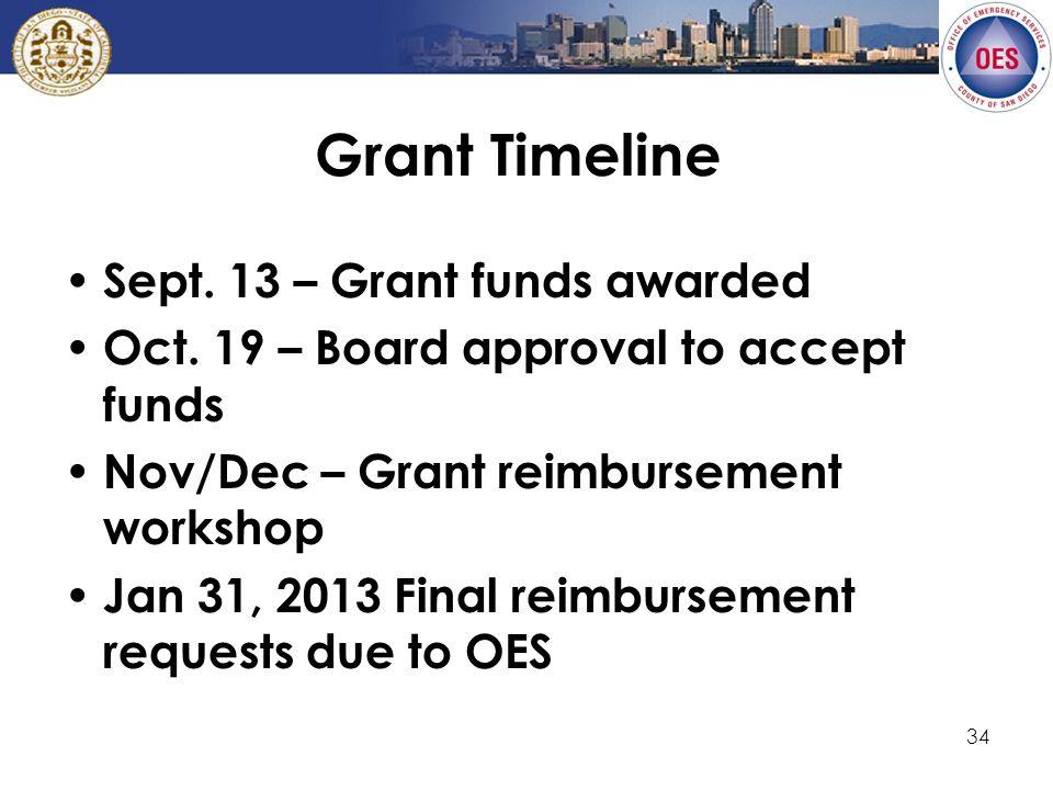 34 Grant Timeline Sept. 13 – Grant funds awarded Oct.