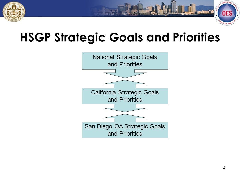 4 HSGP Strategic Goals and Priorities National Strategic Goals and Priorities California Strategic Goals and Priorities San Diego OA Strategic Goals and Priorities