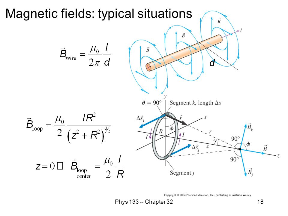 Phys 133 -- Chapter 3218 d Magnetic fields: typical situations
