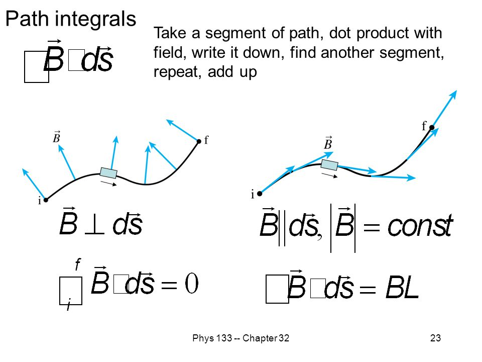 Phys 133 -- Chapter 3223 Take a segment of path, dot product with field, write it down, find another segment, repeat, add up Path integrals