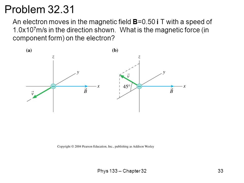 Phys 133 -- Chapter 3233 An electron moves in the magnetic field B=0.50 i T with a speed of 1.0x10 7 m/s in the direction shown.