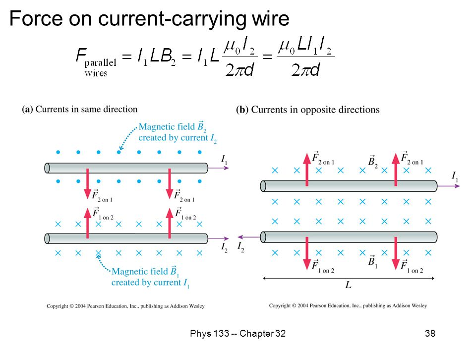 Phys 133 -- Chapter 3238 Force on current-carrying wire