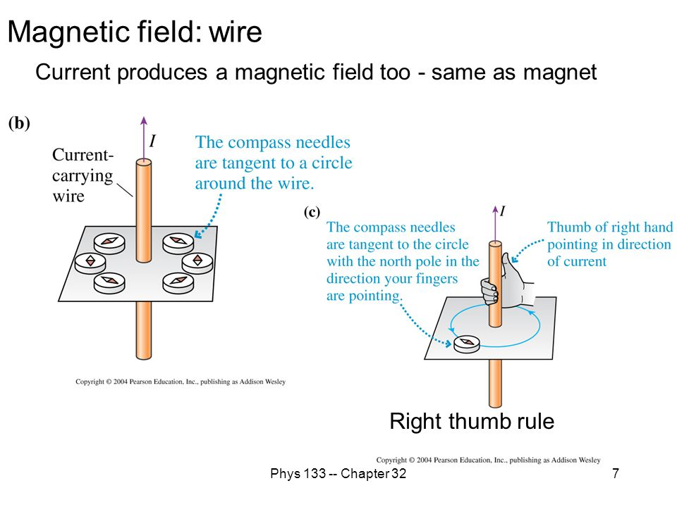 Phys 133 -- Chapter 328 Thumb along, fingers around (think circles!) Magnetic field: symbol conventions In general