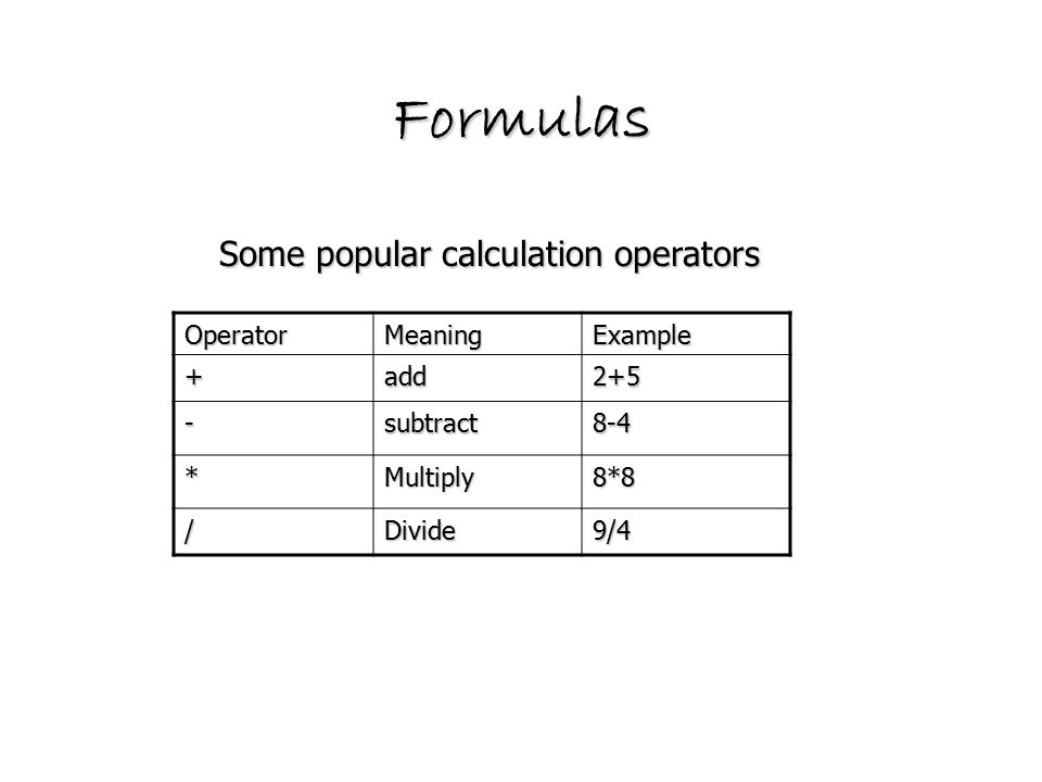 Formulas OperatorMeaningExample +add2+5 -subtract8-4 *Multiply8*8 /Divide9/4 Some popular calculation operators