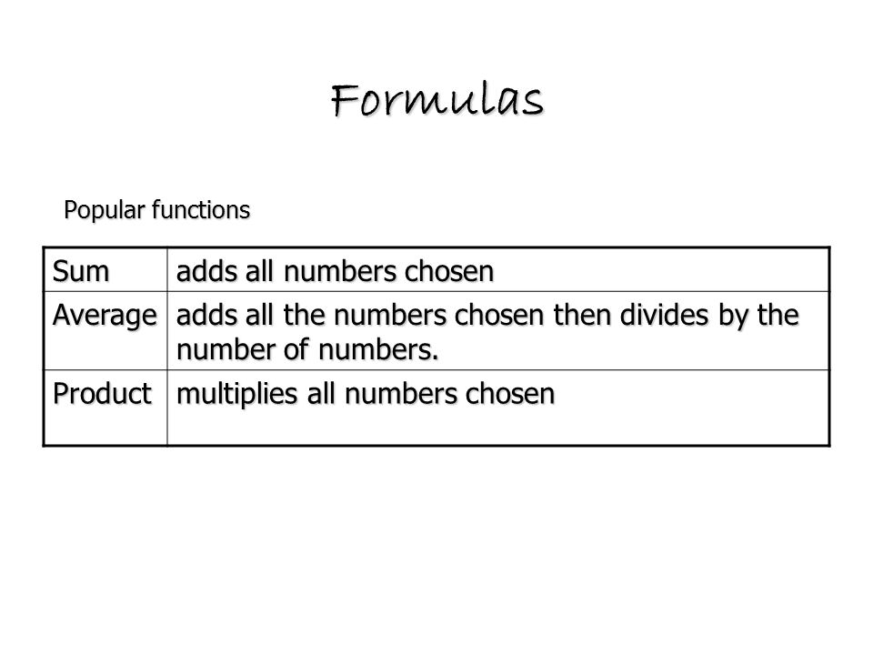 Formulas Popular functions Sum adds all numbers chosen Average adds all the numbers chosen then divides by the number of numbers.