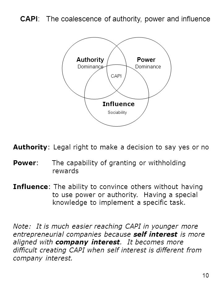 10 Dominance CAPI Authority Power Influence Sociability Authority: Legal right to make a decision to say yes or no Power: The capability of granting or withholding rewards Influence: The ability to convince others without having to use power or authority.