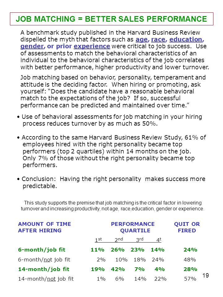 19 JOB MATCHING = BETTER SALES PERFORMANCE A benchmark study published in the Harvard Business Review dispelled the myth that factors such as age, race, education, gender, or prior experience were critical to job success.