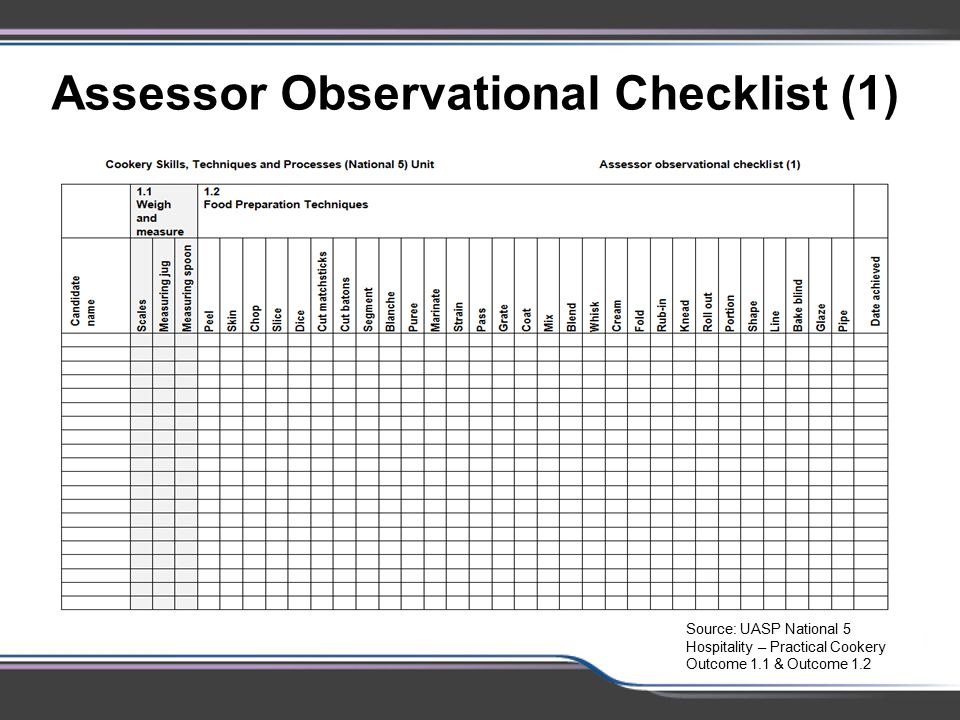 Assessor Observational Checklist (1) Source: UASP National 5 Hospitality – Practical Cookery Outcome 1.1 & Outcome 1.2