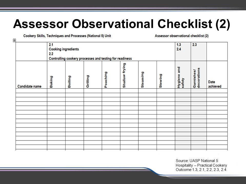 Assessor Observational Checklist (2) Source: UASP National 5 Hospitality – Practical Cookery Outcome 1.3, 2.1, 2.2, 2.3, 2.4