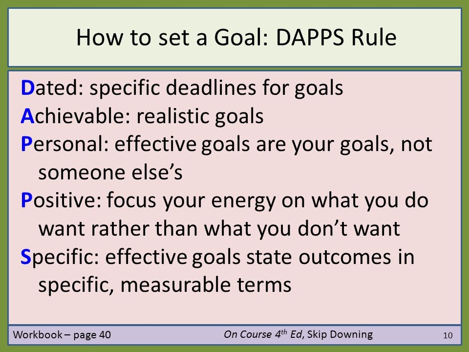 10 Dated: specific deadlines for goals Achievable: realistic goals Personal: effective goals are your goals, not someone else's Positive: focus your e