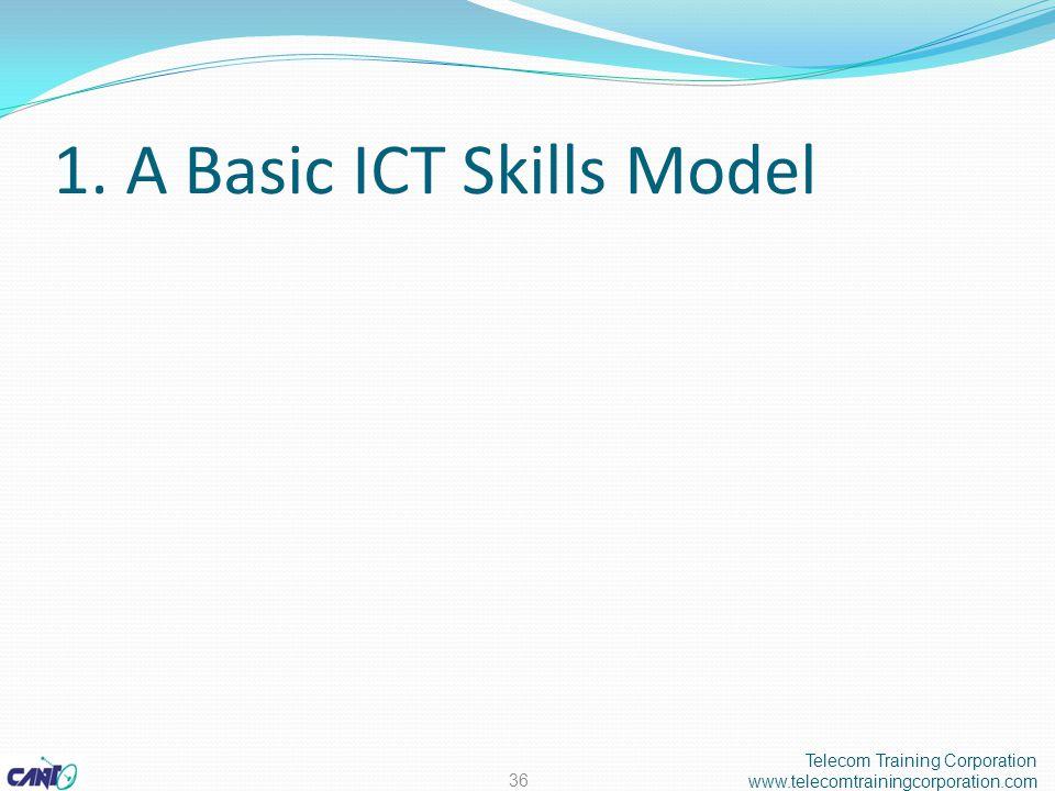 1. A Basic ICT Skills Model Telecom Training Corporation www.telecomtrainingcorporation.com 36