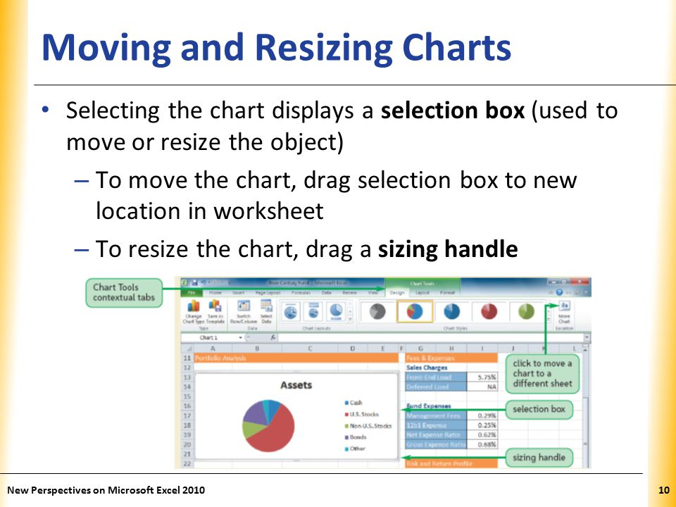 XP Moving and Resizing Charts Selecting the chart displays a selection box (used to move or resize the object) – To move the chart, drag selection box to new location in worksheet – To resize the chart, drag a sizing handle New Perspectives on Microsoft Excel 201010