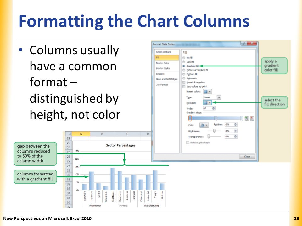 XP Formatting the Chart Columns Columns usually have a common format – distinguished by height, not color New Perspectives on Microsoft Excel 201023
