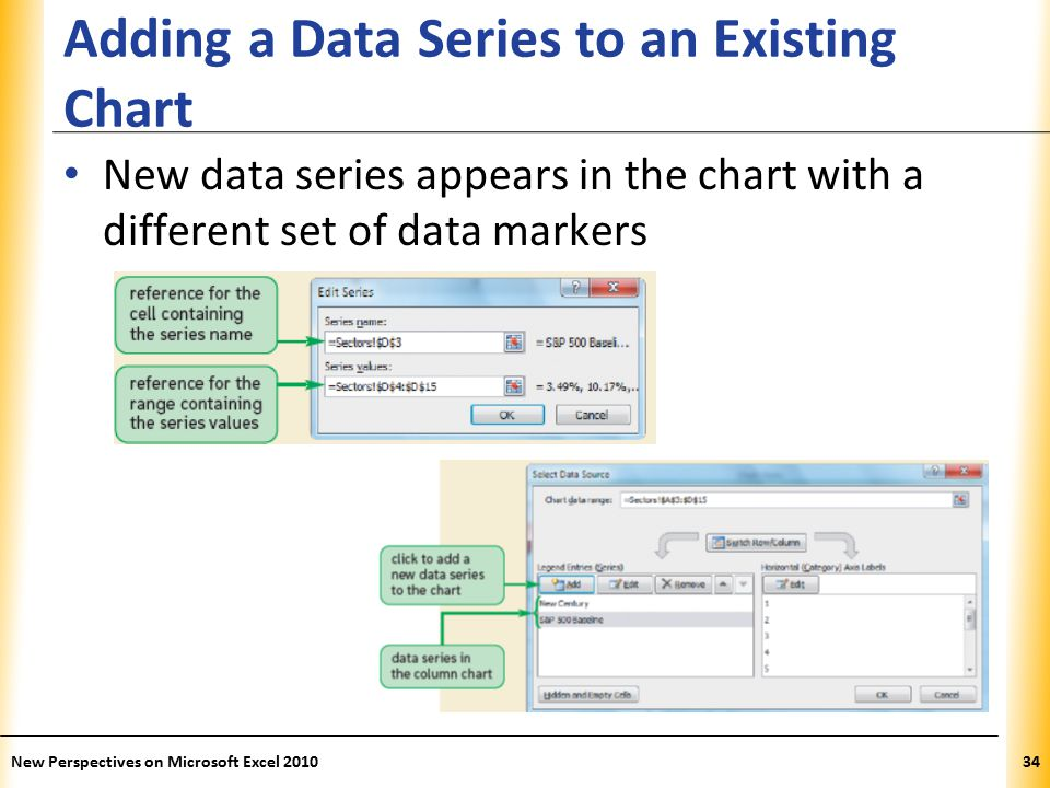 XP Adding a Data Series to an Existing Chart New data series appears in the chart with a different set of data markers New Perspectives on Microsoft Excel 201034