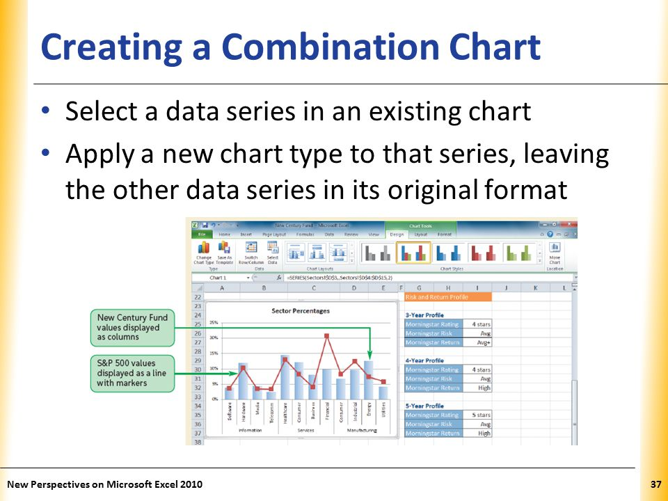 XP Creating a Combination Chart Select a data series in an existing chart Apply a new chart type to that series, leaving the other data series in its original format New Perspectives on Microsoft Excel 201037