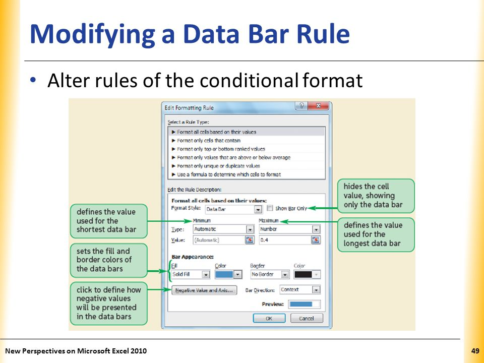 XP Modifying a Data Bar Rule Alter rules of the conditional format New Perspectives on Microsoft Excel 201049