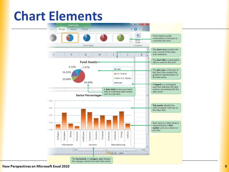XP Creating a Column Chart Column chart – Displays values in different categories as columns – Height of each column is based on its value Bar chart – Column chart turned on its side – Length of each bar is based on its value New Perspectives on Microsoft Excel 201016