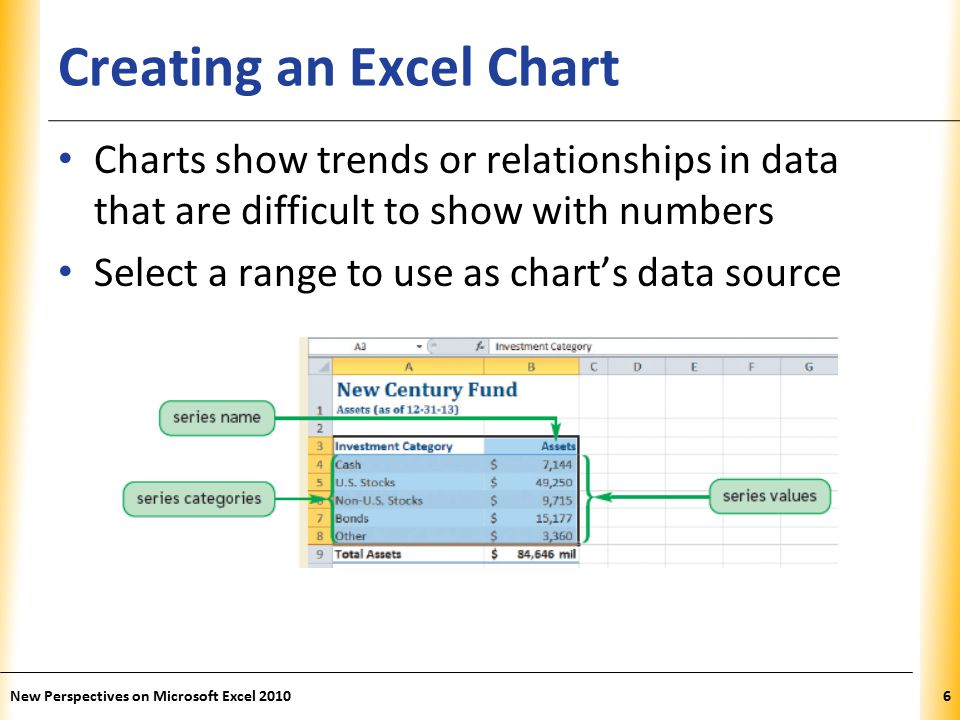 XP Adding and Formatting Sparkline Markers New Perspectives on Microsoft Excel 201047