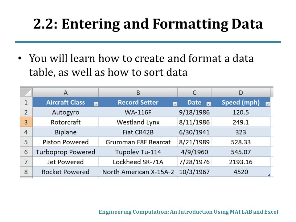 2.2: Entering and Formatting Data You will learn how to create and format a data table, as well as how to sort data Engineering Computation: An Introduction Using MATLAB and Excel