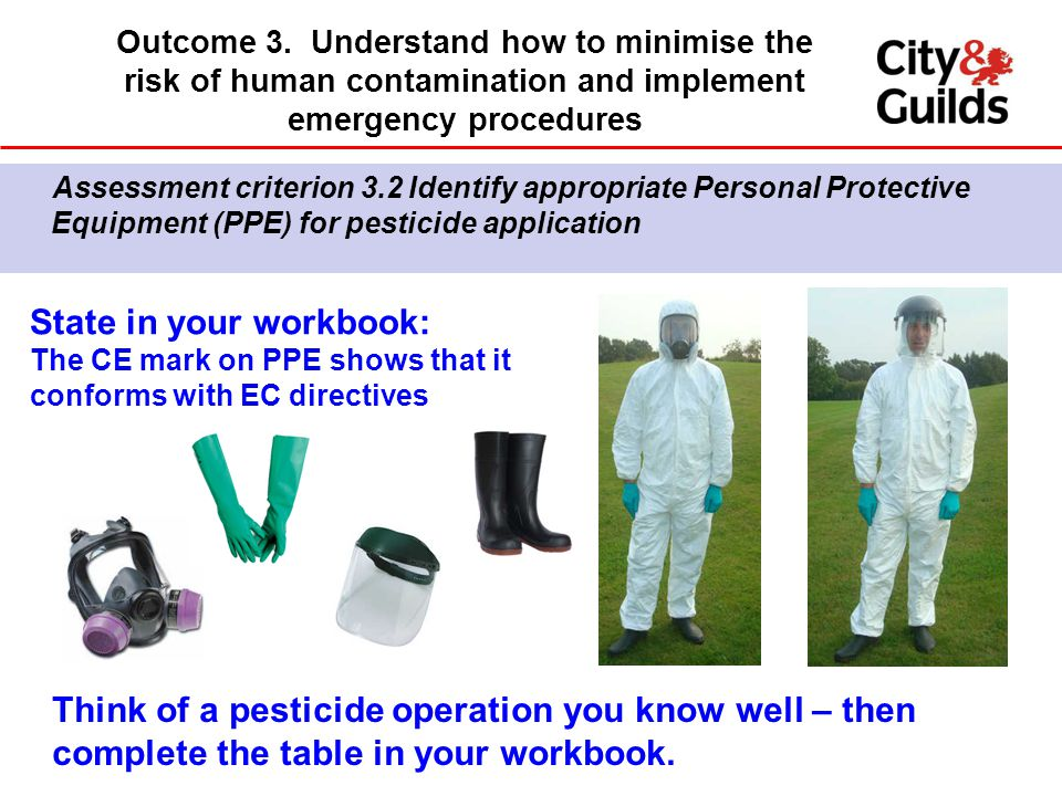 Assessment criterion 3.2 Identify appropriate Personal Protective Equipment (PPE) for pesticide application Outcome 3.