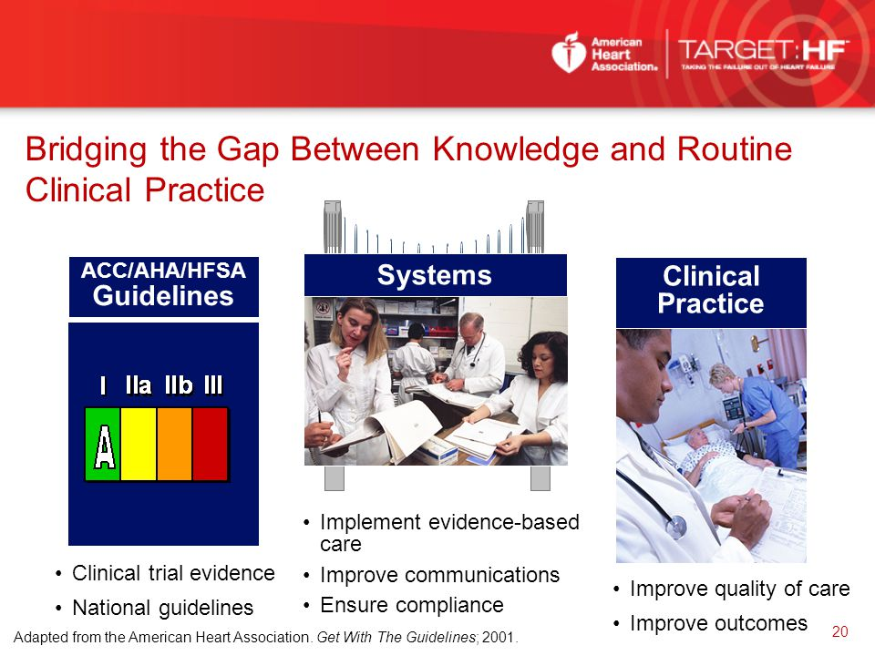 Adapted from the American Heart Association. Get With The Guidelines; 2001. Implement evidence-based care Improve communications Ensure compliance Sys