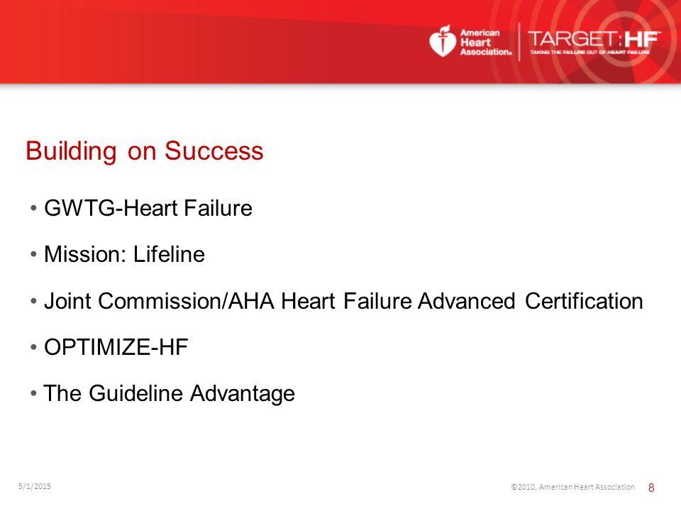 5/1/2015 ©2010, American Heart Association 8 Building on Success GWTG-Heart Failure Mission: Lifeline Joint Commission/AHA Heart Failure Advanced Cert