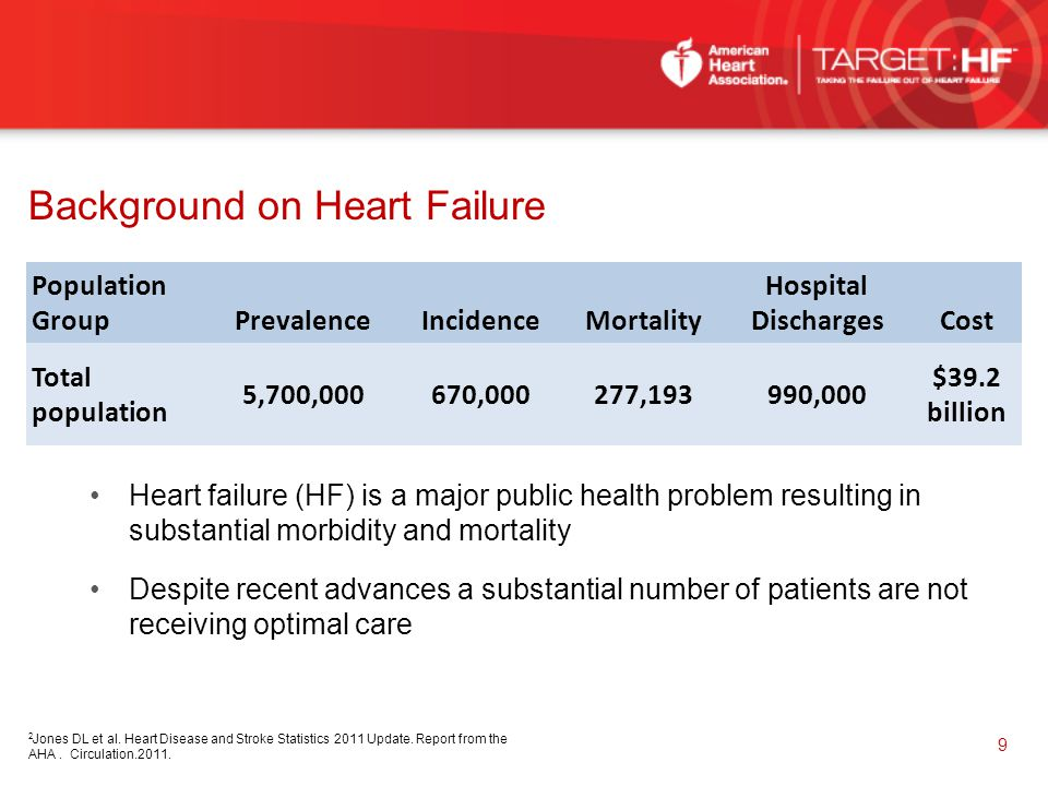 Background on Heart Failure Heart failure (HF) is a major public health problem resulting in substantial morbidity and mortality Despite recent advanc