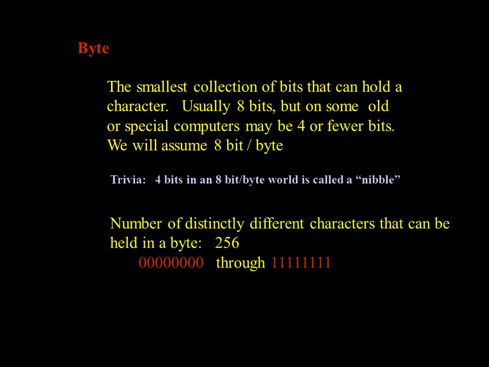 Byte The smallest collection of bits that can hold a character.
