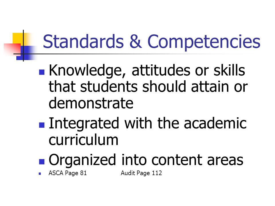 Standards & Competencies Knowledge, attitudes or skills that students should attain or demonstrate Integrated with the academic curriculum Organized into content areas ASCA Page 81Audit Page 112