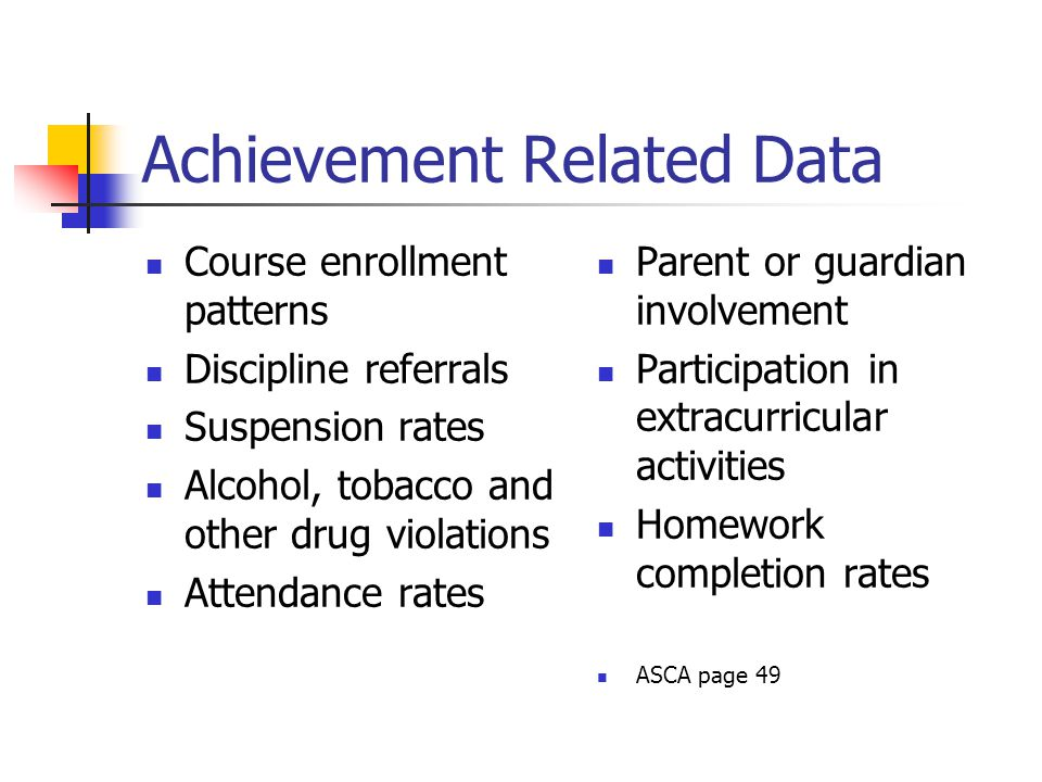 Achievement Related Data Course enrollment patterns Discipline referrals Suspension rates Alcohol, tobacco and other drug violations Attendance rates Parent or guardian involvement Participation in extracurricular activities Homework completion rates ASCA page 49