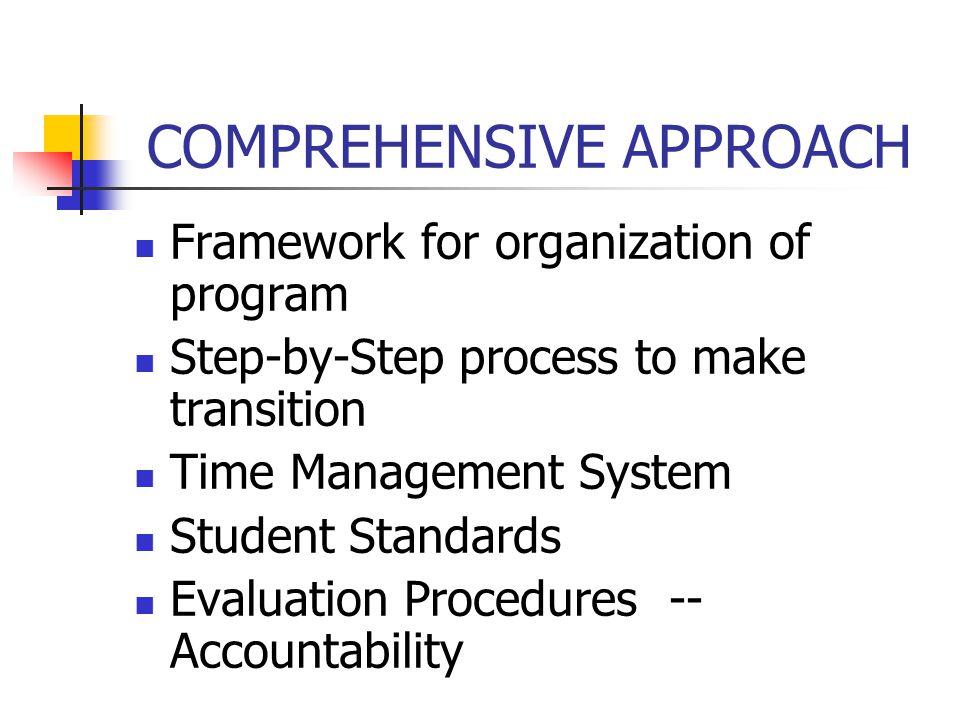 COMPREHENSIVE APPROACH Framework for organization of program Step-by-Step process to make transition Time Management System Student Standards Evaluati