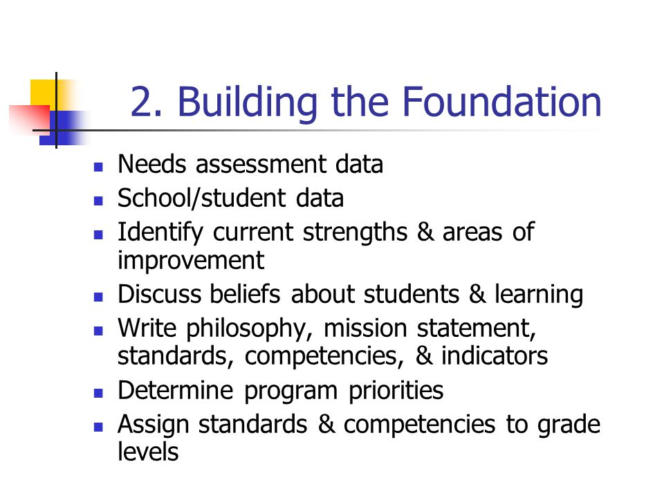 2. Building the Foundation Needs assessment data School/student data Identify current strengths & areas of improvement Discuss beliefs about students