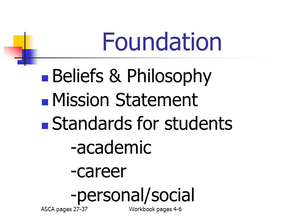 Foundation Beliefs & Philosophy Mission Statement Standards for students -academic -career -personal/social ASCA pages 27-37 Workbook pages 4-6