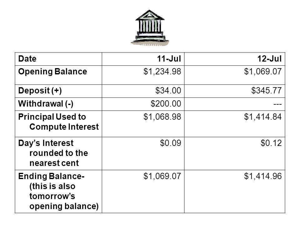 Date11-Jul12-Jul Opening Balance$1,234.98$1,069.07 Deposit (+)$34.00$345.77 Withdrawal (-)$200.00--- Principal Used to Compute Interest $1,068.98$1,41