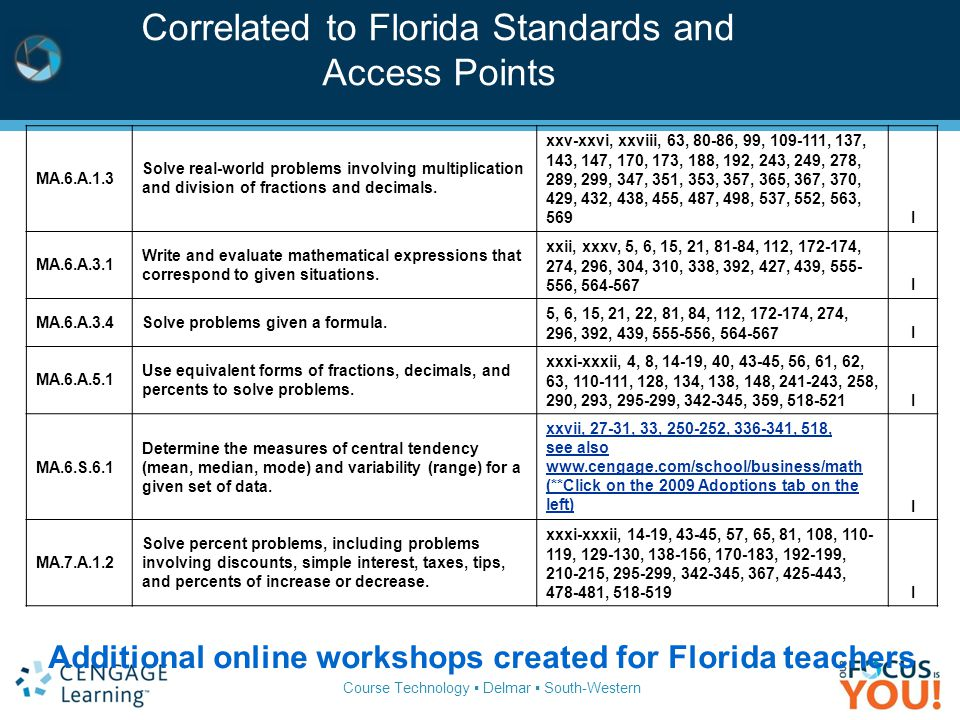 Course Technology ▪ Delmar ▪ South-Western Correlated to Florida Standards and Access Points Additional online workshops created for Florida teachers