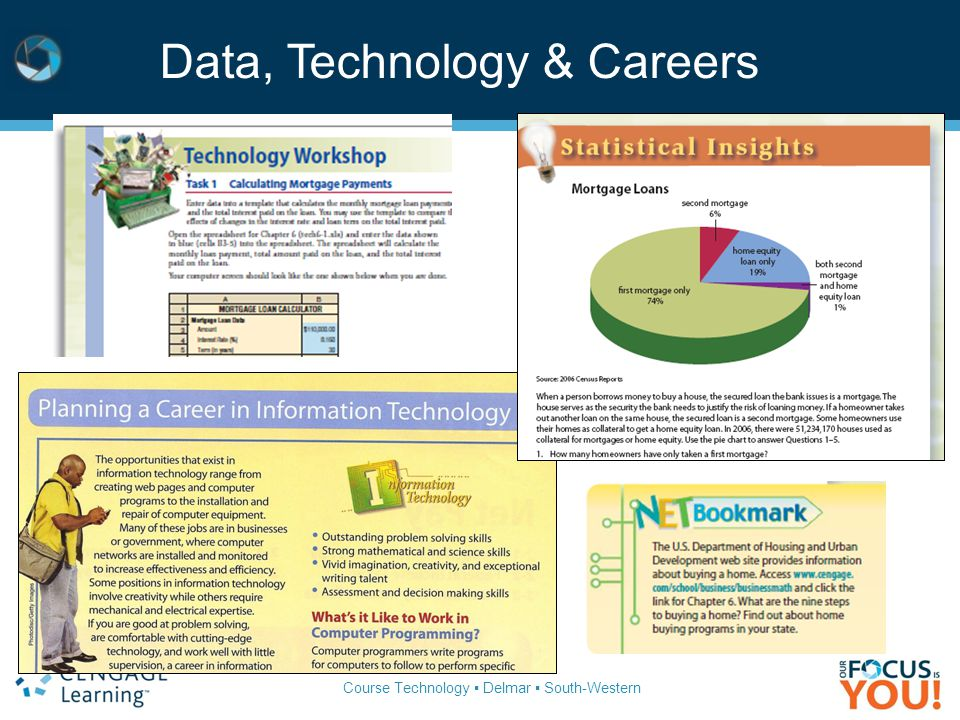 Course Technology ▪ Delmar ▪ South-Western Data, Technology & Careers