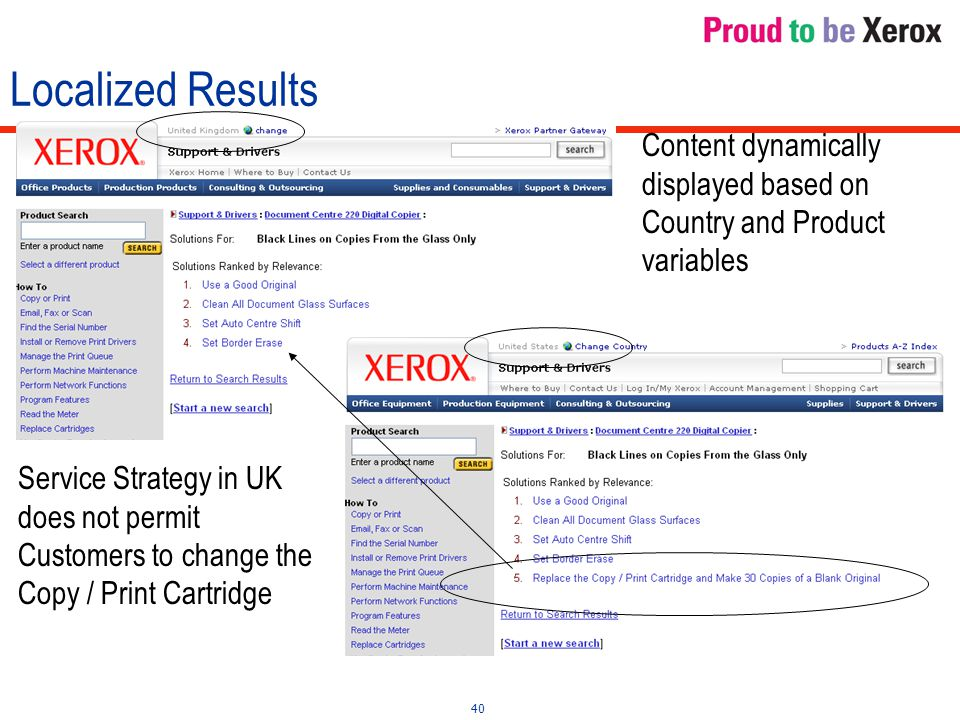 40 Localized Results Service Strategy in UK does not permit Customers to change the Copy / Print Cartridge Content dynamically displayed based on Country and Product variables