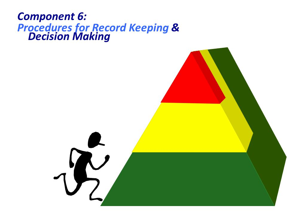 Recording Problem Behaviors Why keep a record.