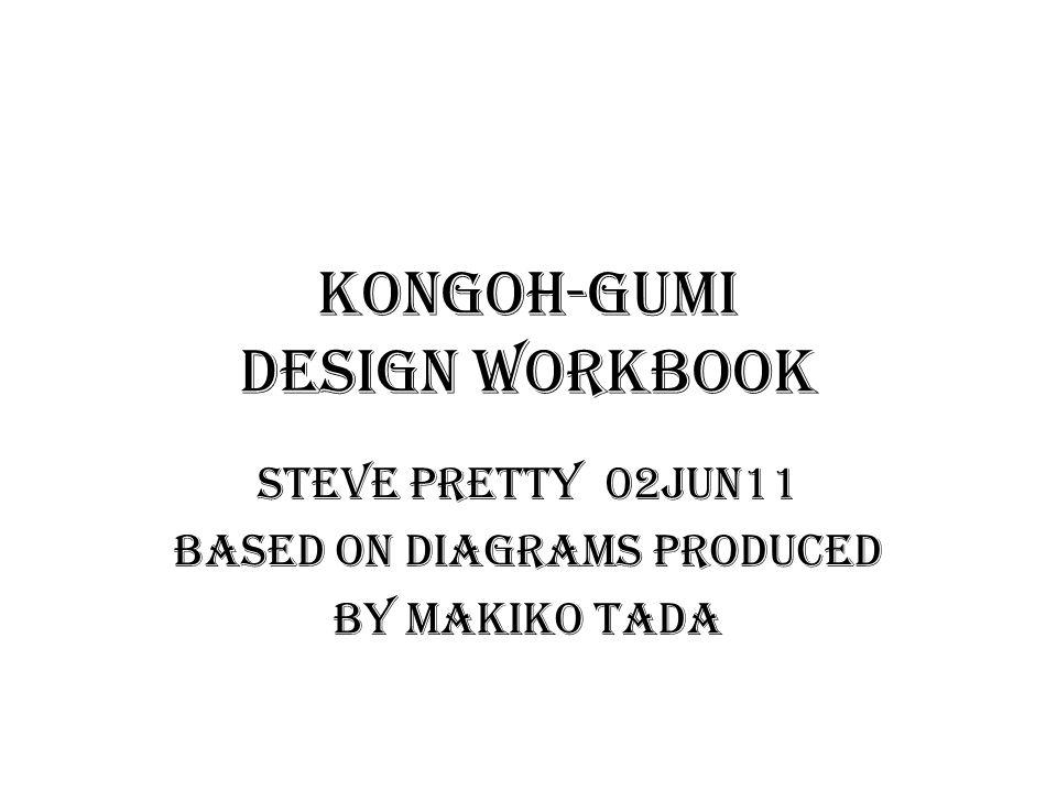 KongoH-gumi Design Workbook Steve Pretty 02Jun11 Based on diagrams produced By Makiko Tada