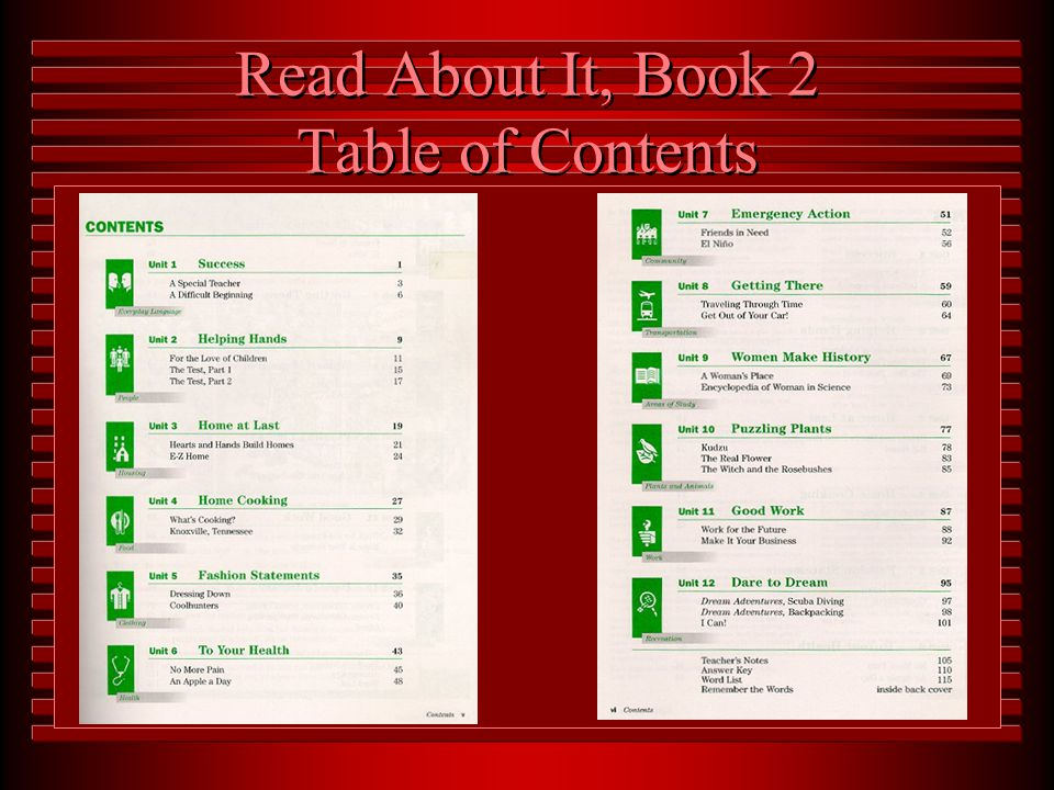 Read About It, Book 1 Table of Contents