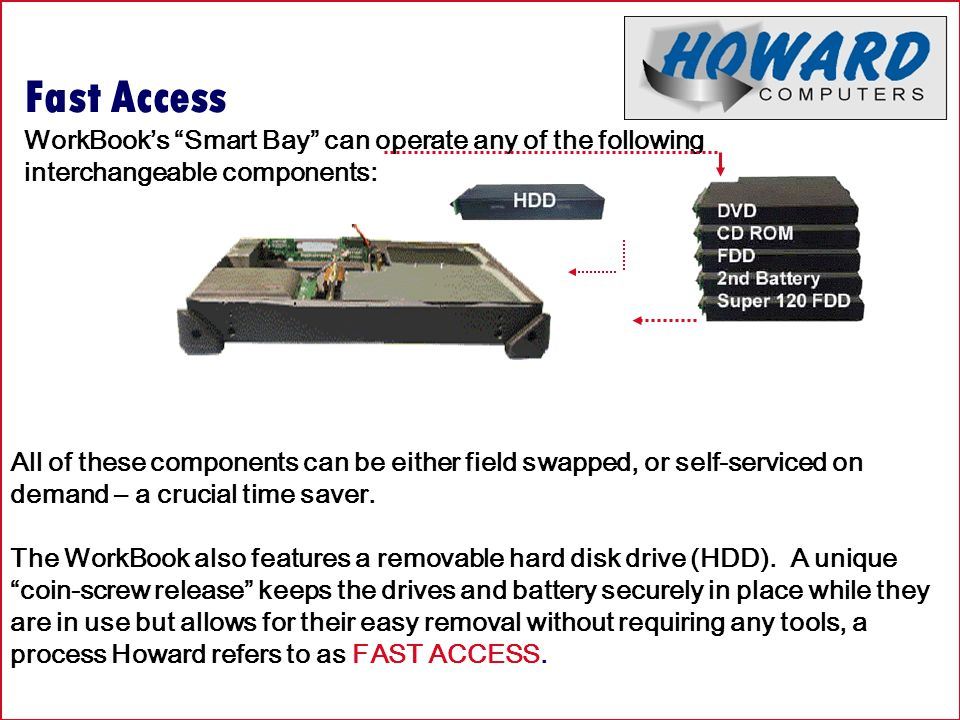 Fast Access WorkBook's Smart Bay can operate any of the following interchangeable components: All of these components can be either field swapped, or self-serviced on demand – a crucial time saver.