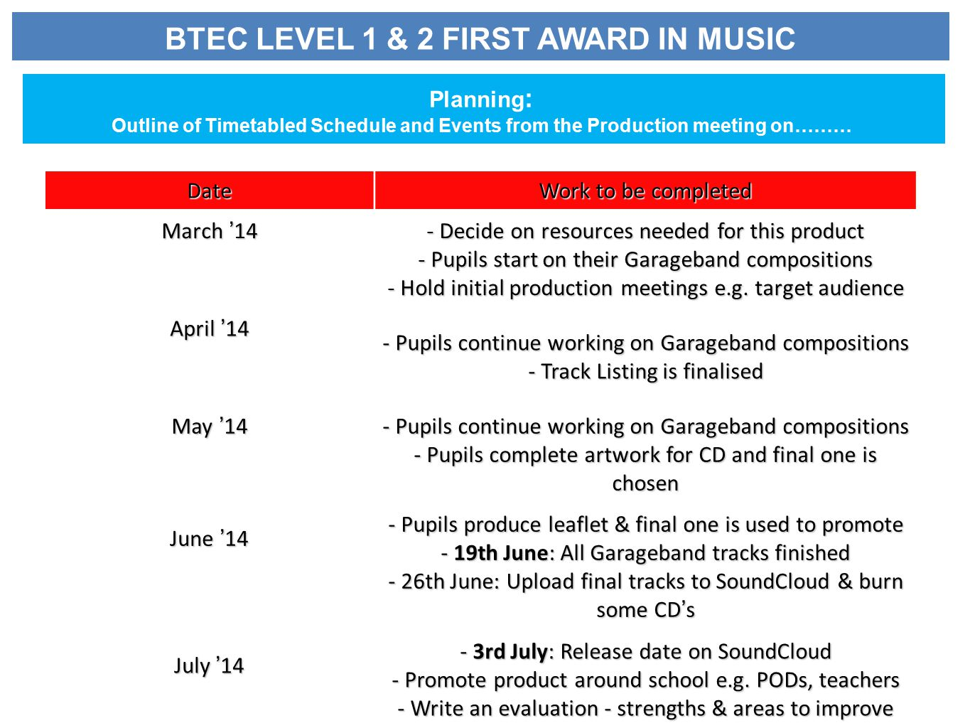 Planning : Outline of Timetabled Schedule and Events from the Production meeting on……… Date Work to be completed March '14 - Decide on resources needed for this product - Pupils start on their Garageband compositions - Hold initial production meetings e.g.
