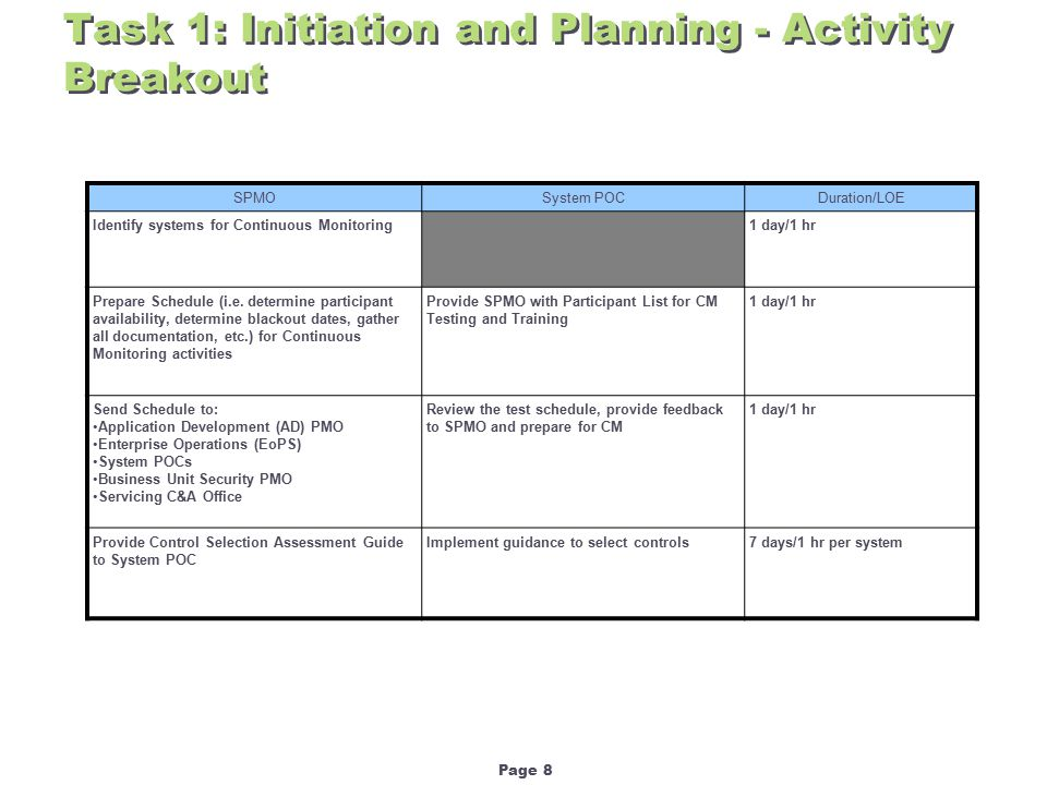 Page 8 Task 1: Initiation and Planning - Activity Breakout SPMOSystem POCDuration/LOE Identify systems for Continuous Monitoring1 day/1 hr Prepare Schedule (i.e.