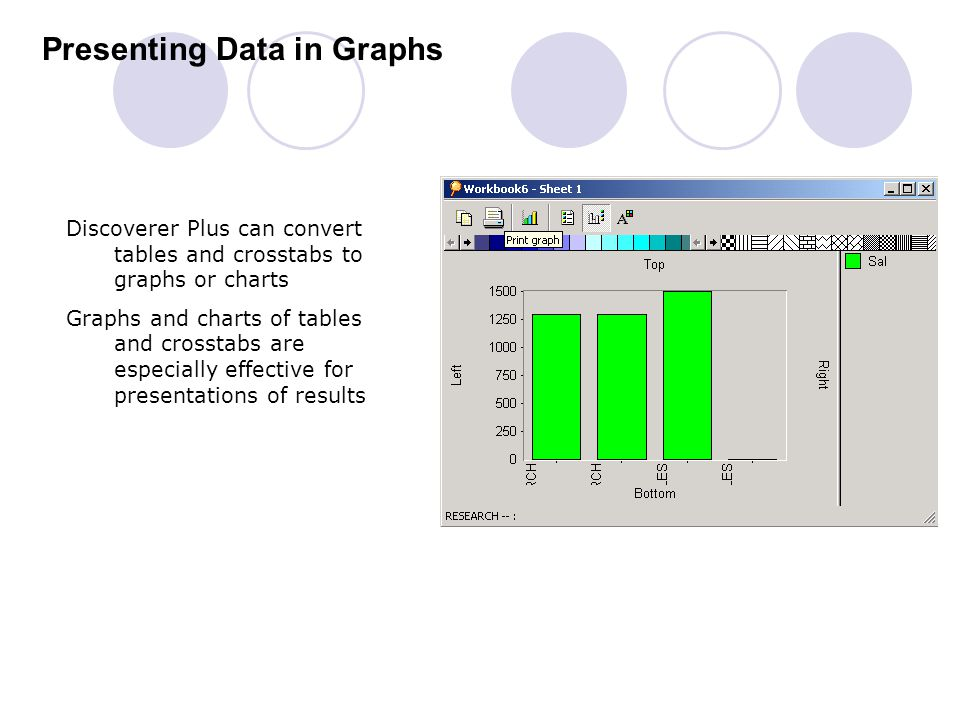 Presenting Data in Graphs Discoverer Plus can convert tables and crosstabs to graphs or charts Graphs and charts of tables and crosstabs are especiall