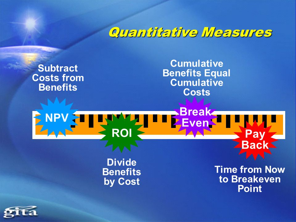Quantitative Measures NPV Subtract Costs from Benefits ROI Divide Benefits by Cost Break Even Cumulative Benefits Equal Cumulative Costs Pay Back Time from Now to Breakeven Point