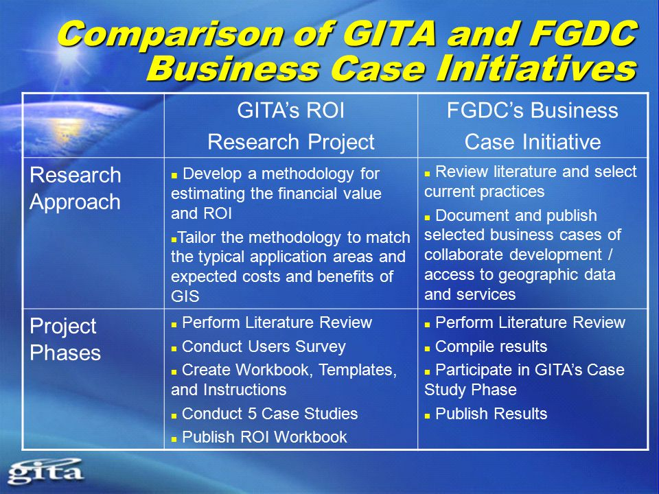 Comparison of GITA and FGDC Business Case Initiatives GITA's ROI Research Project FGDC's Business Case Initiative Research Approach Develop a methodology for estimating the financial value and ROI Tailor the methodology to match the typical application areas and expected costs and benefits of GIS Review literature and select current practices Document and publish selected business cases of collaborate development / access to geographic data and services Project Phases Perform Literature Review Conduct Users Survey Create Workbook, Templates, and Instructions Conduct 5 Case Studies Publish ROI Workbook Perform Literature Review Compile results Participate in GITA's Case Study Phase Publish Results
