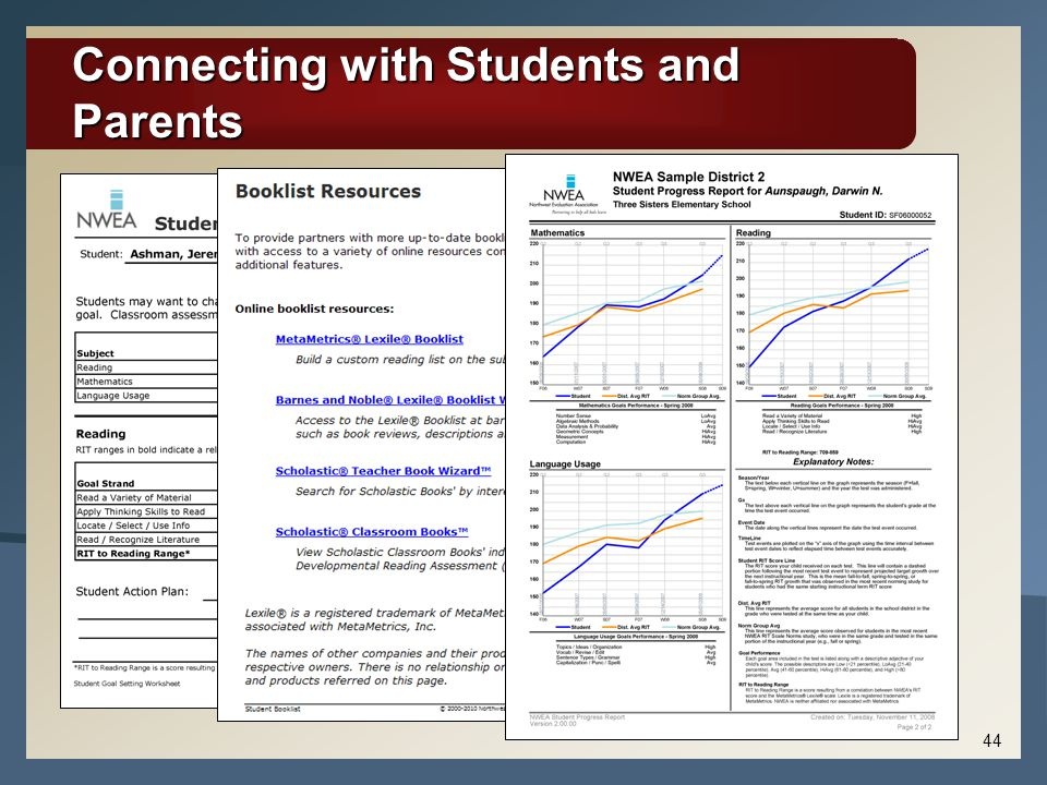  Student Goal Setting Worksheet  Student Booklist Resources Page  Online Individual Student Progress Report Connecting with Students and Parents 44